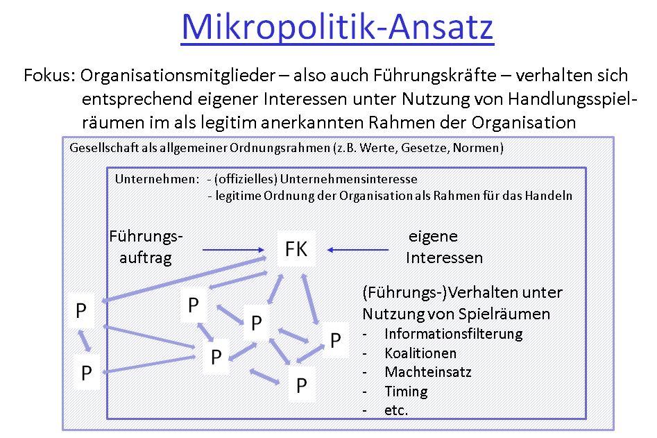mikropolitischer-fuehrungsansatz