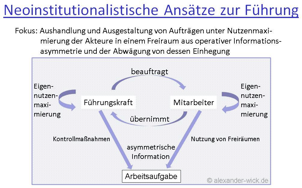 neoinstitutionalistische-fuehrungsansaetze
