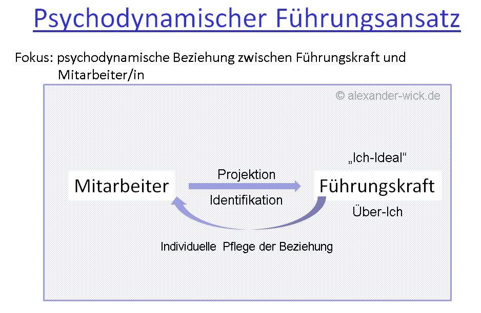 psychodynamischer-fuehrungsansatz