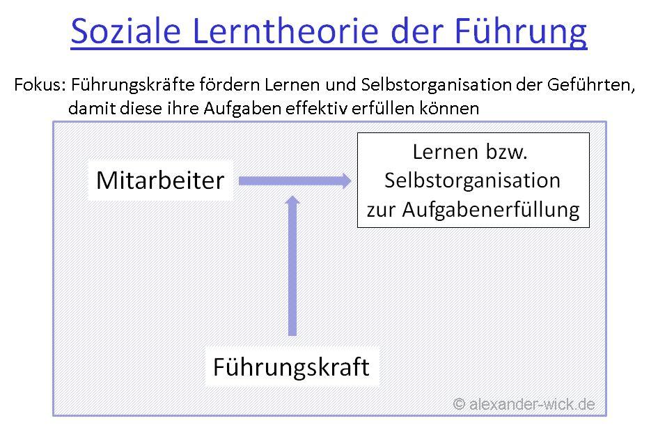 soziale-lerntheorie-der-fuehrung